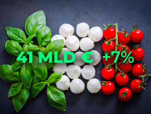 export dei prodotti alimentari