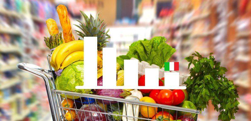 export agroalimentare italia