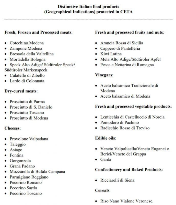 authentico-ita-app-Distinctive-Italian-food-products-IG-protected-in-CETA-Elenco-prodotti-italiani-IG-DOP-IPG-protetti-e-tutelati-dal-ceta-canada
