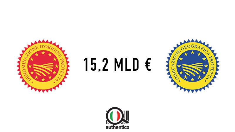 Prodotti DOP IGP: un valore alla produzione che supera i 15,2 miliardi di euro