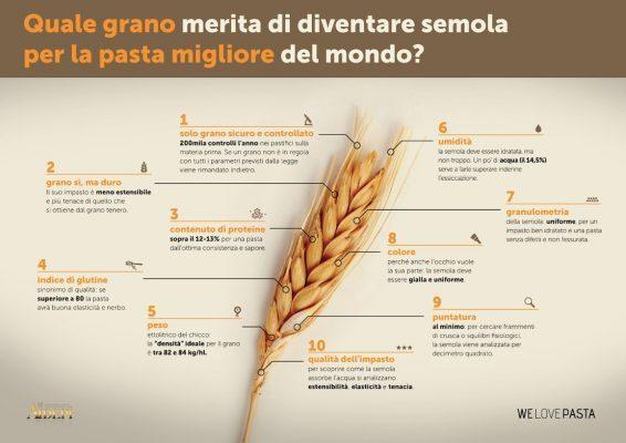 pasta italiana originale grano italiano verita-vi-prego-sulla-pasta-100x100-made-in-italy