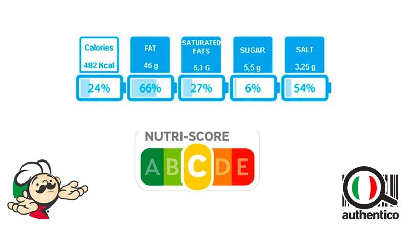 Nutri-score: è guerra all'etichetta alimentare francese