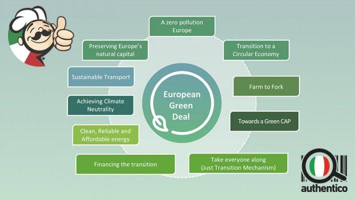Green Deal Europeo: quali cambiamenti ci aspettano per il settore food