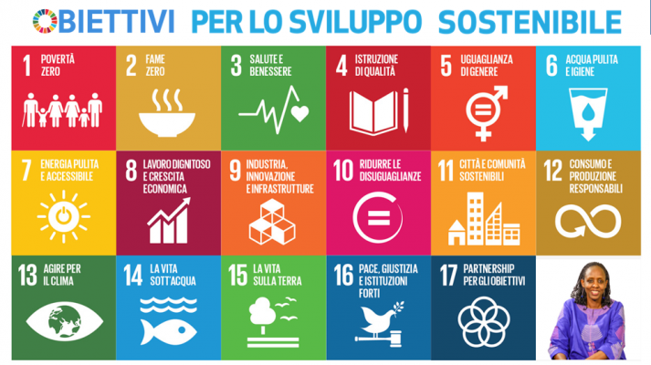 il_cibo 17 obiettivi sviluppo sostenibile onu unicef sdgs sgd sustainable development goals